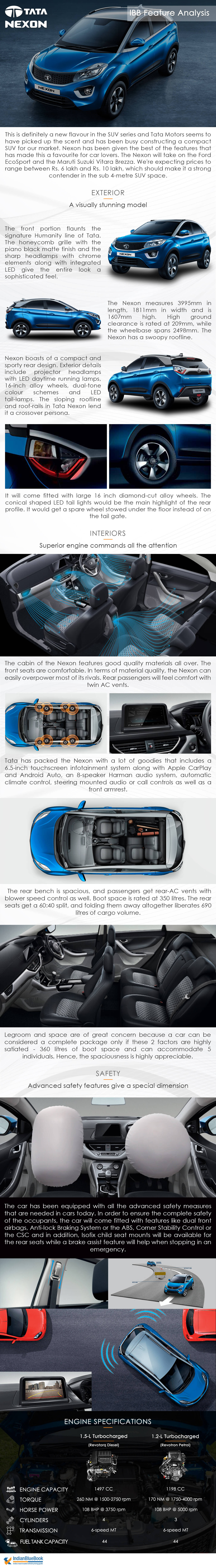 Tata Nexon Feature Analysis Reworked