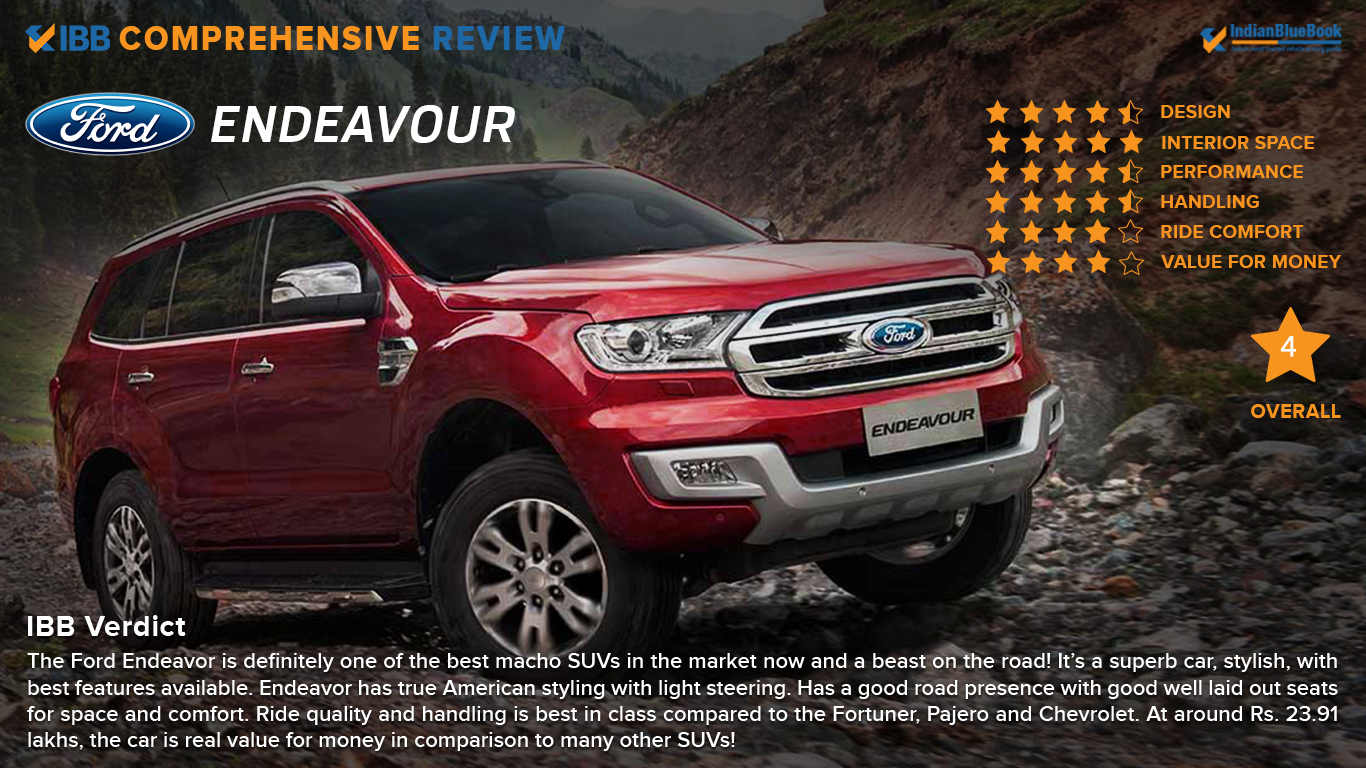 Ford Endeavour Rating & Verdict