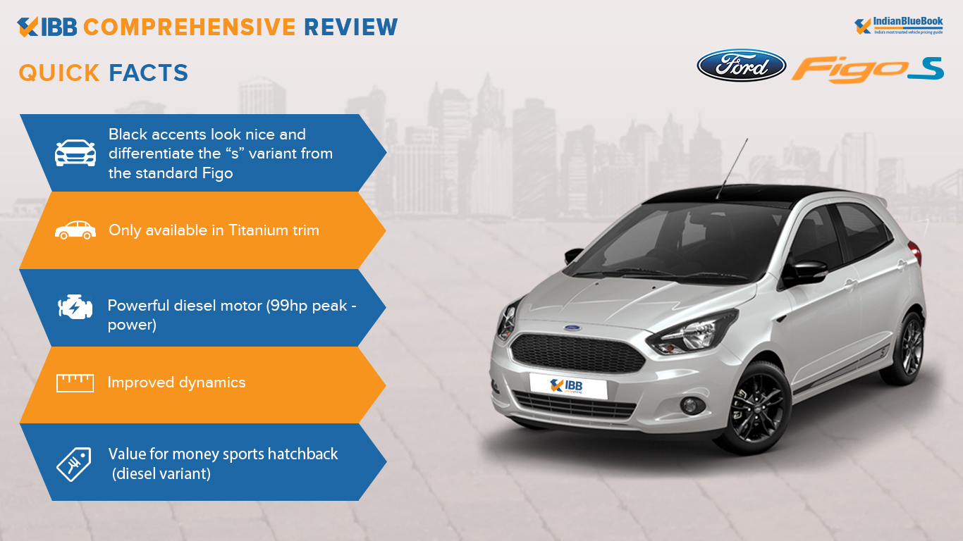 Quick Facts - Ford Figo Sports