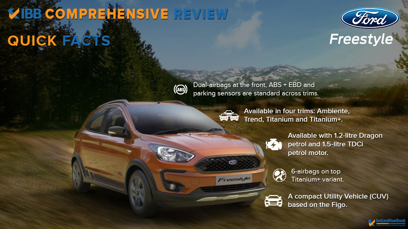 Ford Freestyle Quick Facts