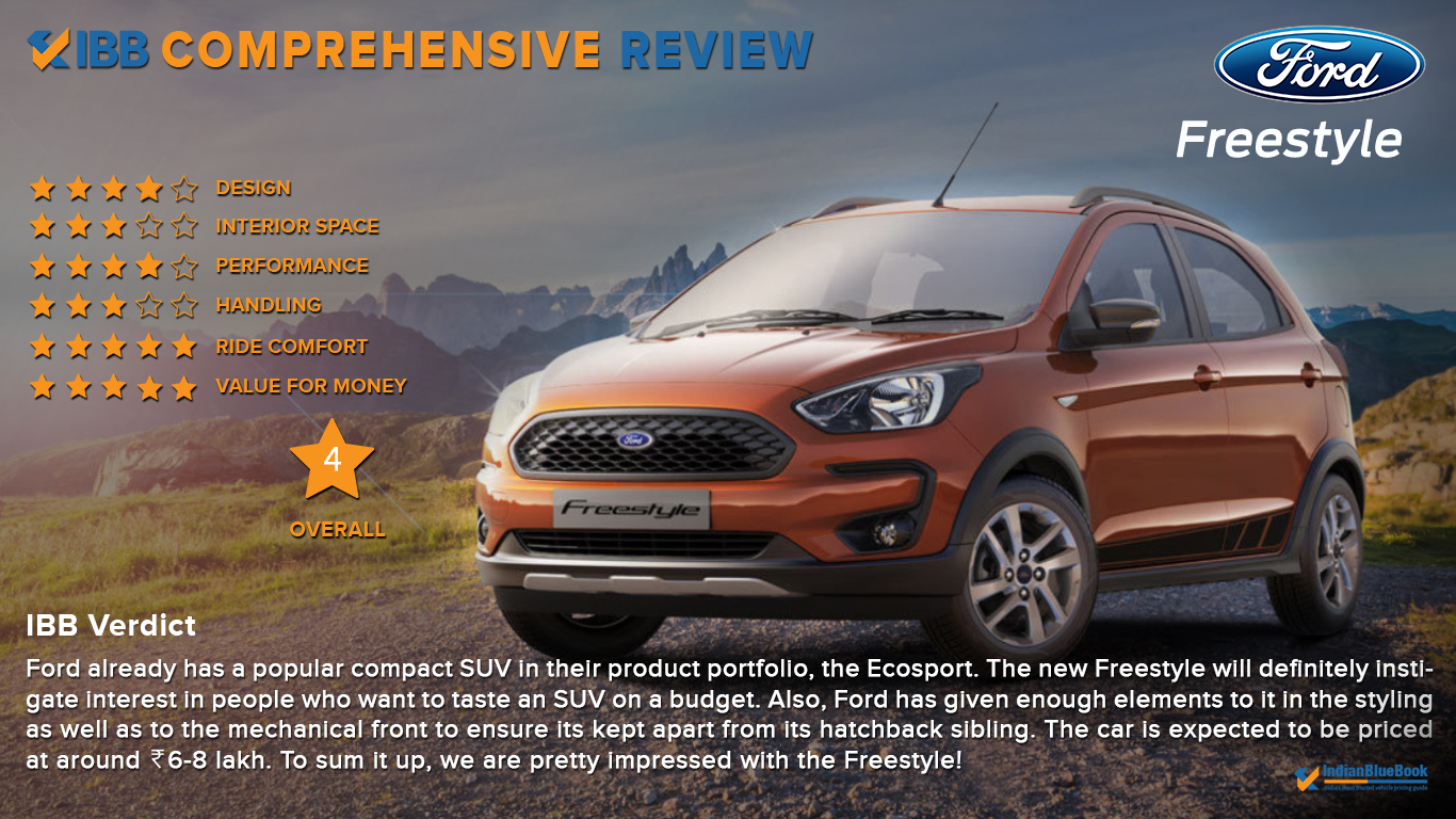 Ford Freestyle Verdict And Ratings