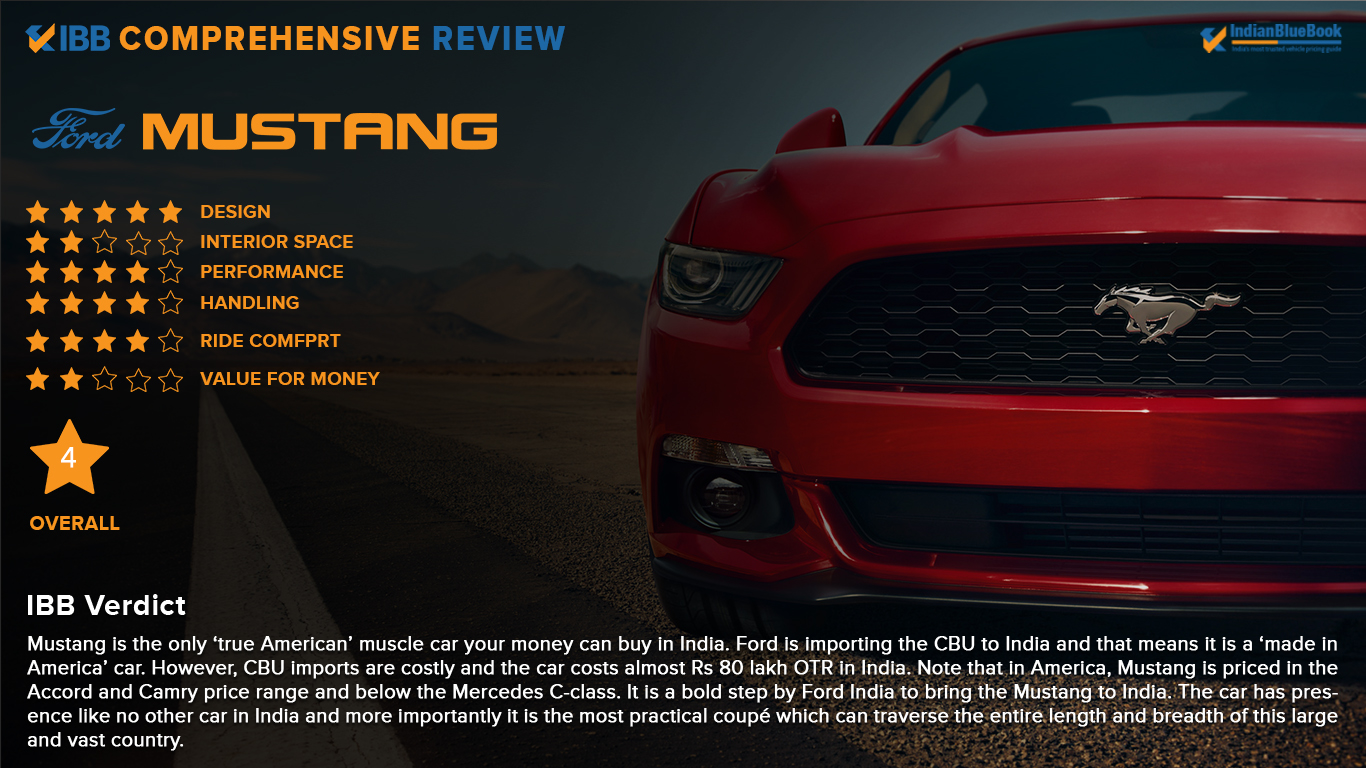 ford mustang rating verdict