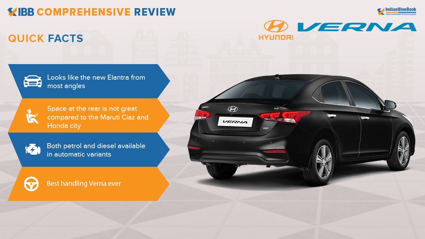 Hyundai Verna Quick Facts