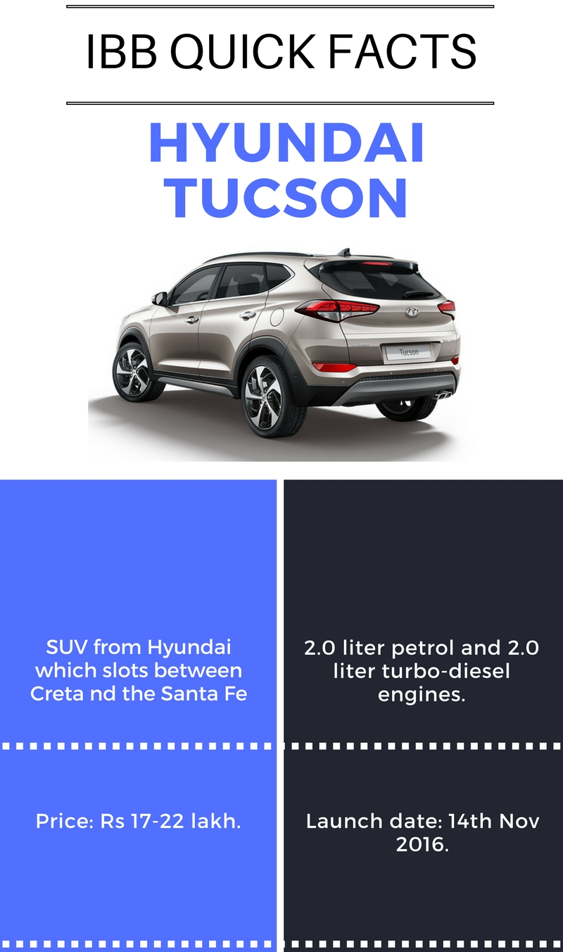 IBB Quick Facts - Hyundai Tucson