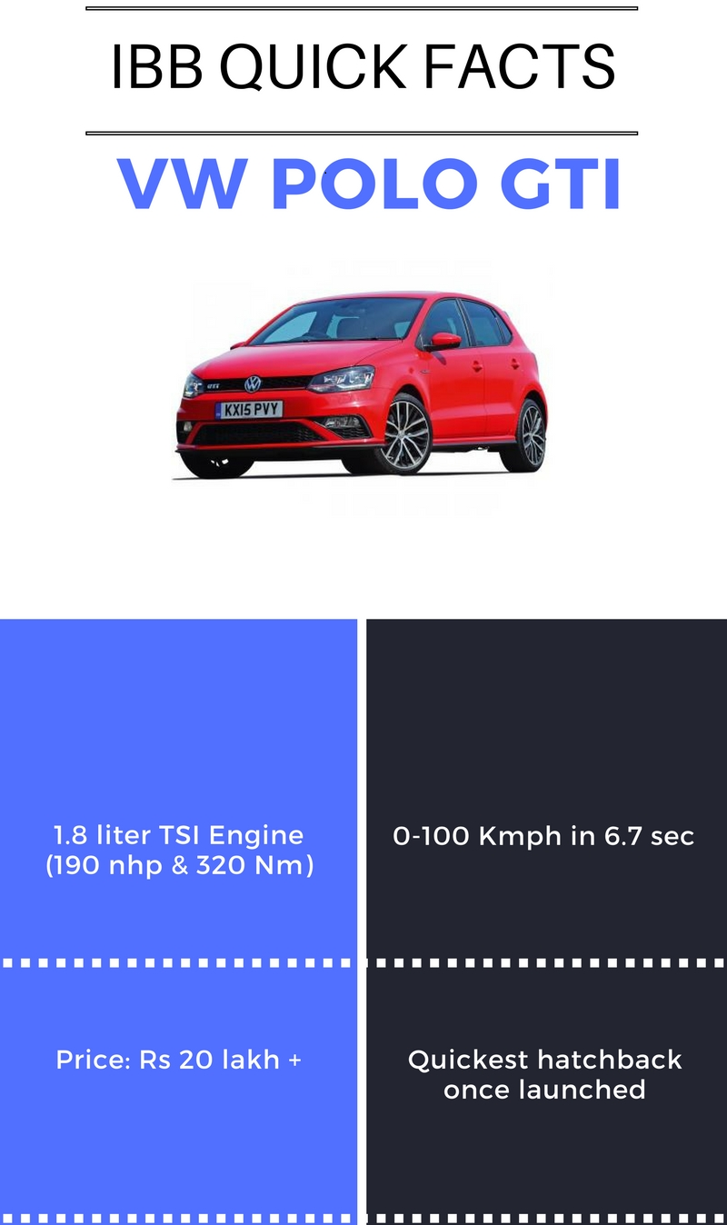 IBB Facts - Volkswagen Polo GTI
