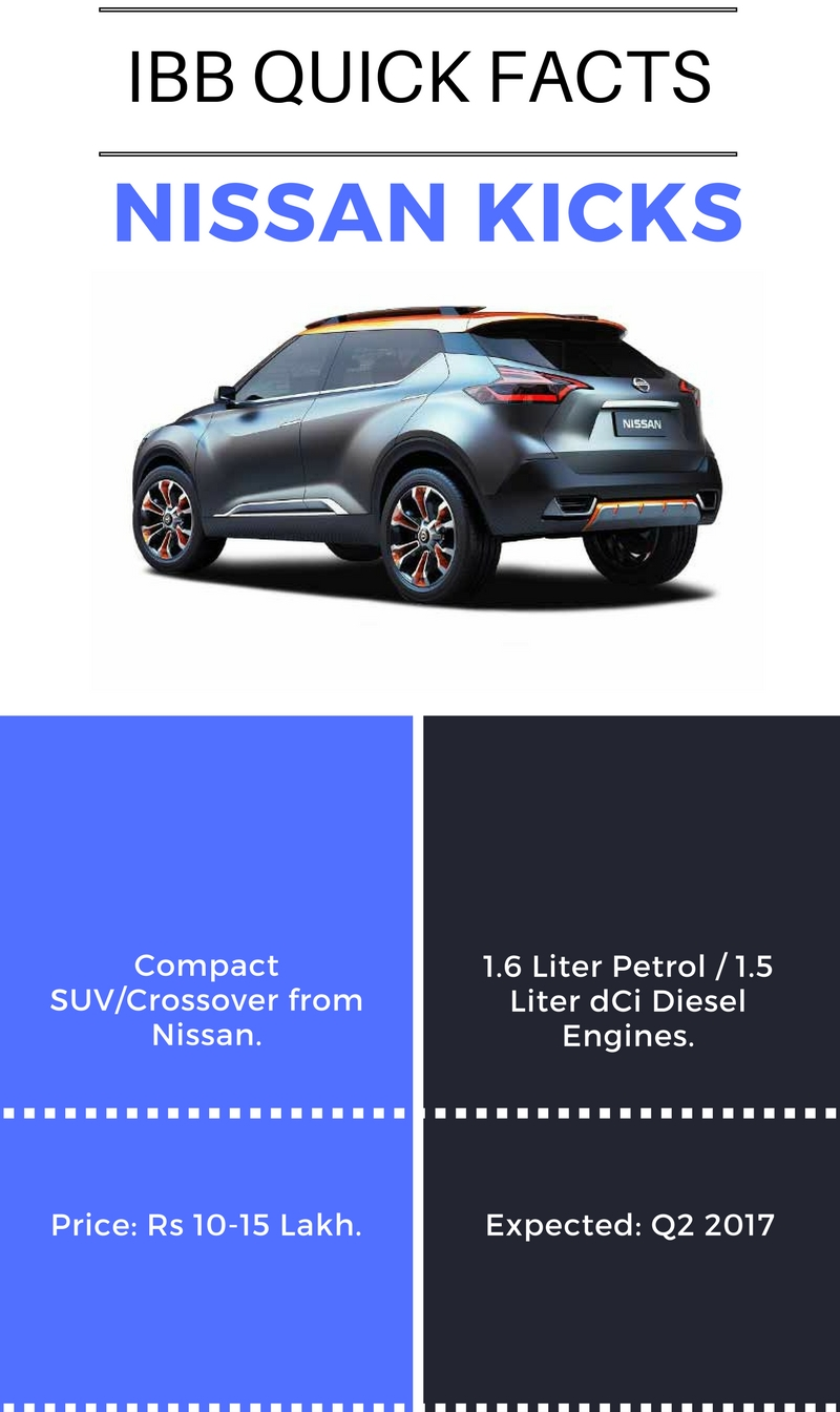 IBB Quick Facts - Nissan Kicks