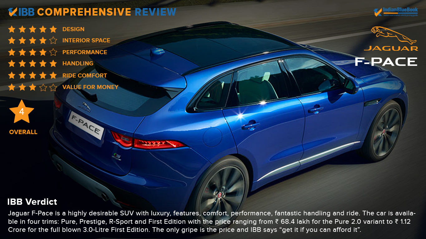 Jaguar F Pace Verdict and Ratings
