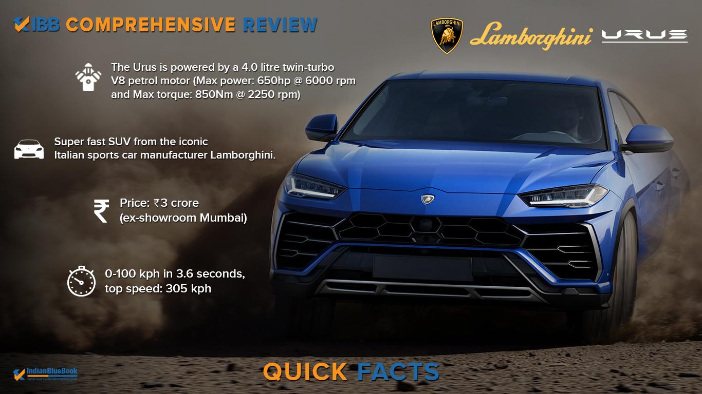 Ibb Blog Lamborghini Urus Ibb Review