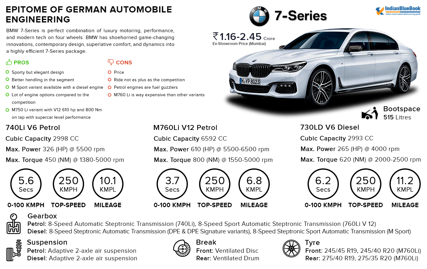 BMW 7 Series Specification