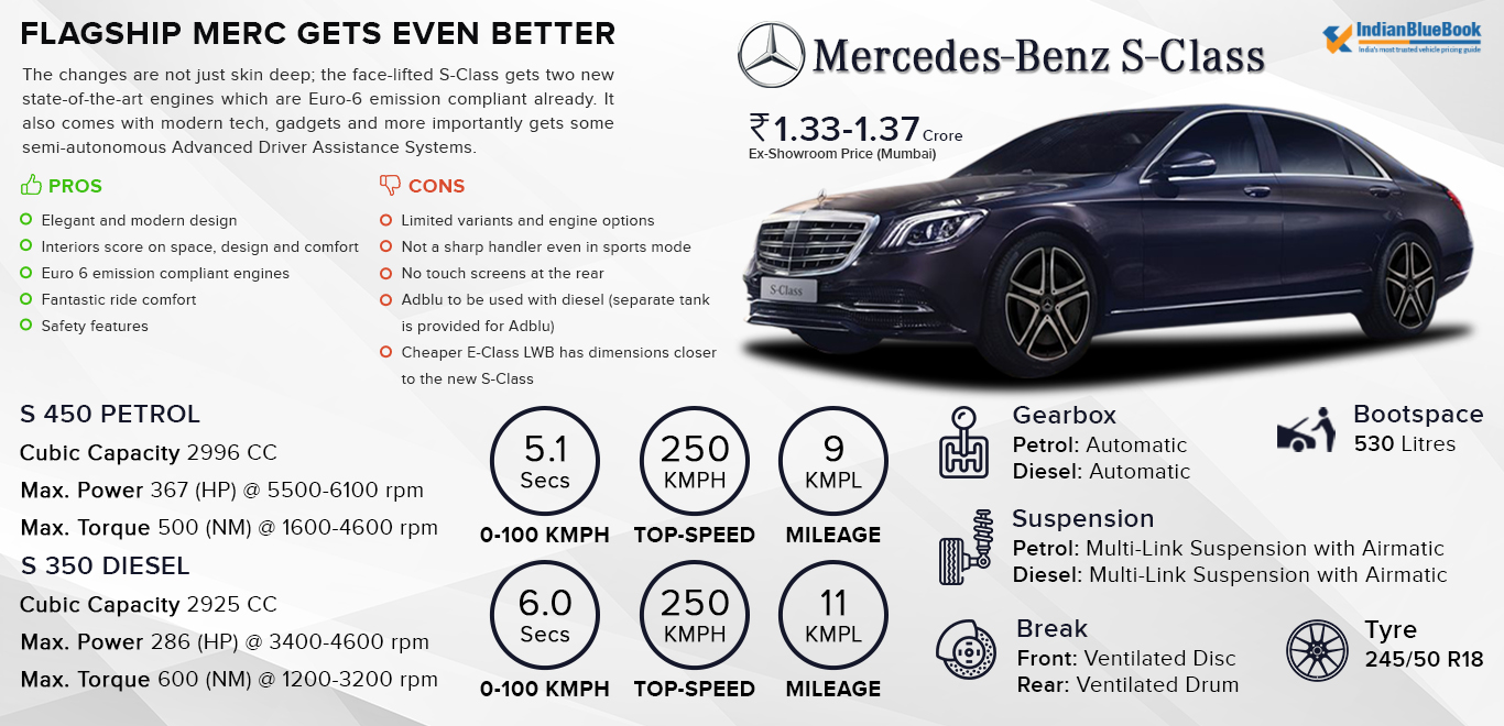 Mercedes Benz S Class Specification