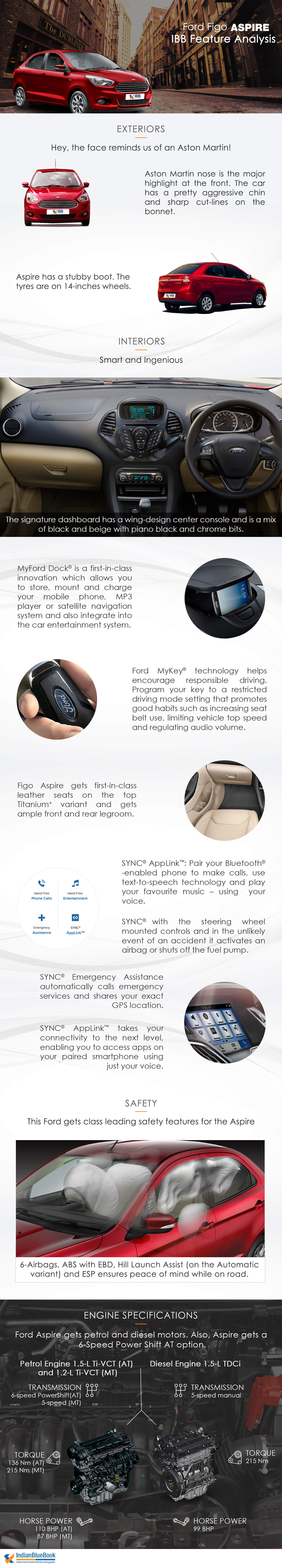 Ford Figo Apsire Feature Analysis