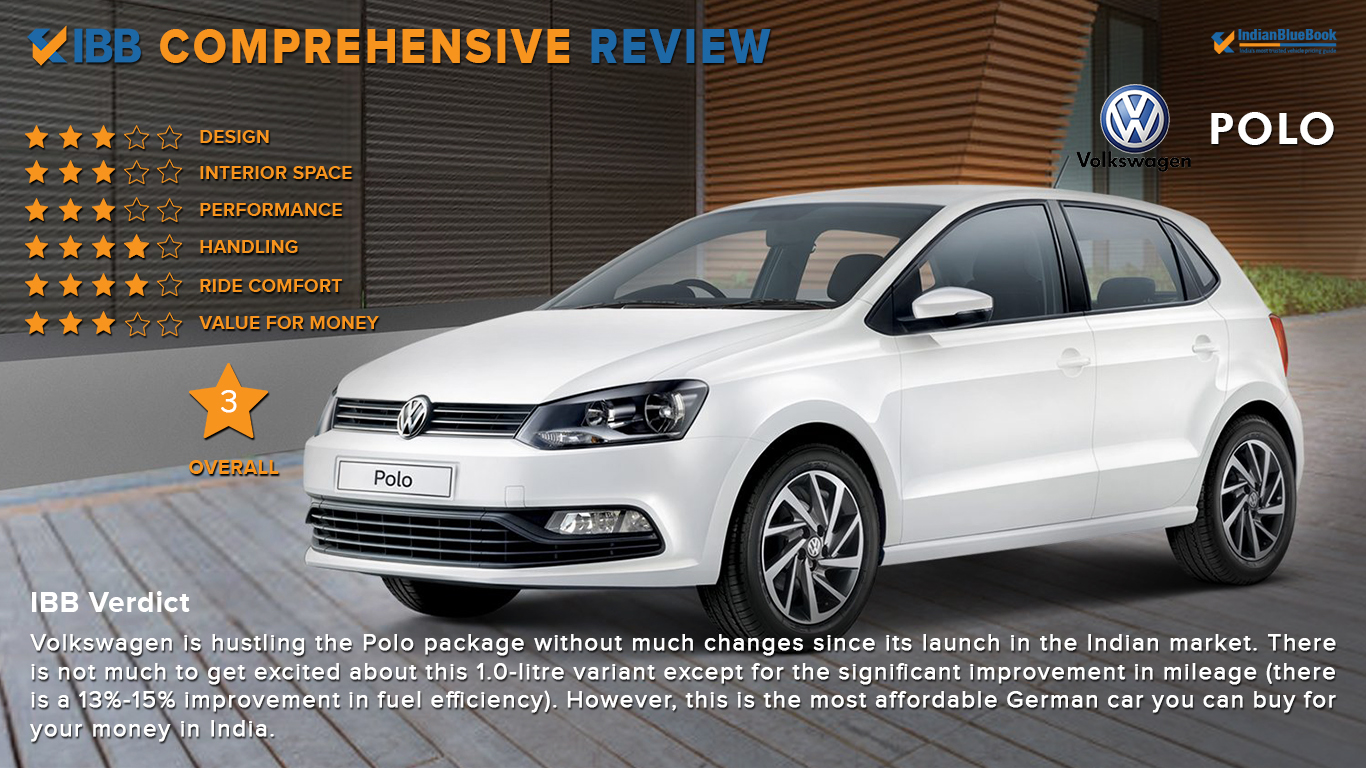 Volkswagen Polo Ratings and Verdict